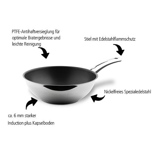 Wok pan Allrounder Injoy® Special Edition 28  cm