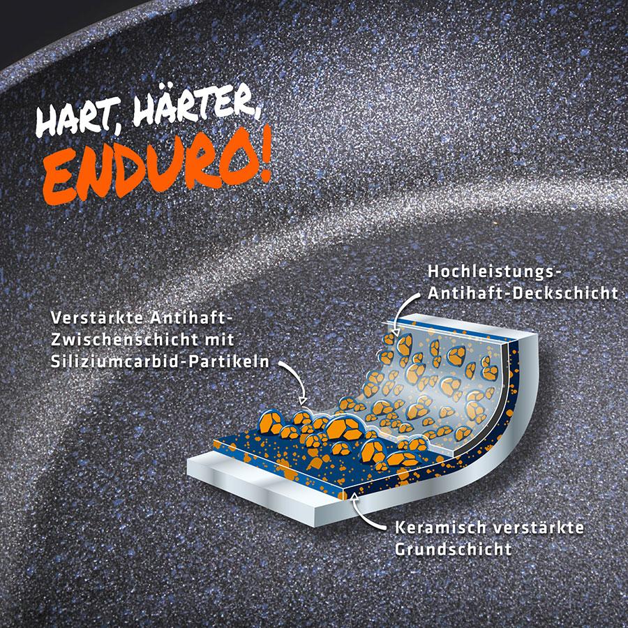 Berndes 4 teiliges Kochtopfset Balance® Induction Enduro