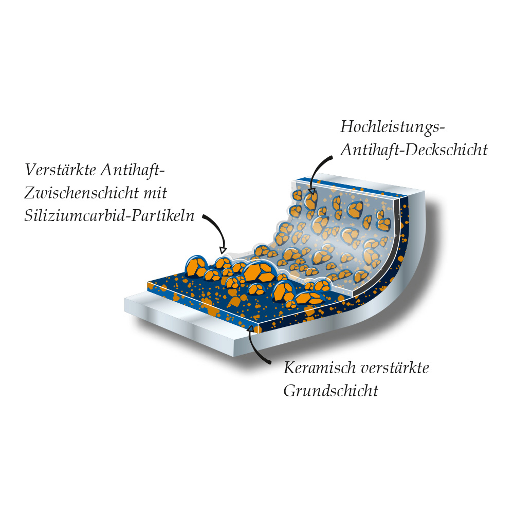 Berndes Stieltopf mit Glasdeckel Balance® Induction Enduro  16 cm